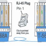 การเข้าหัวแบบไขว้ (Cross Cable)